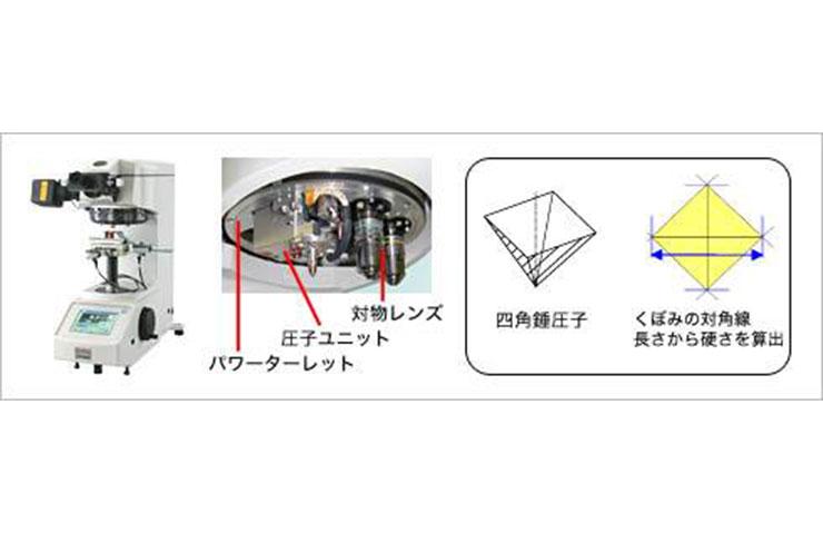 太盛工業の検査設備 硬度測定機