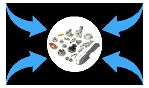 μ-MIM®を実現するための基盤技術 製品
