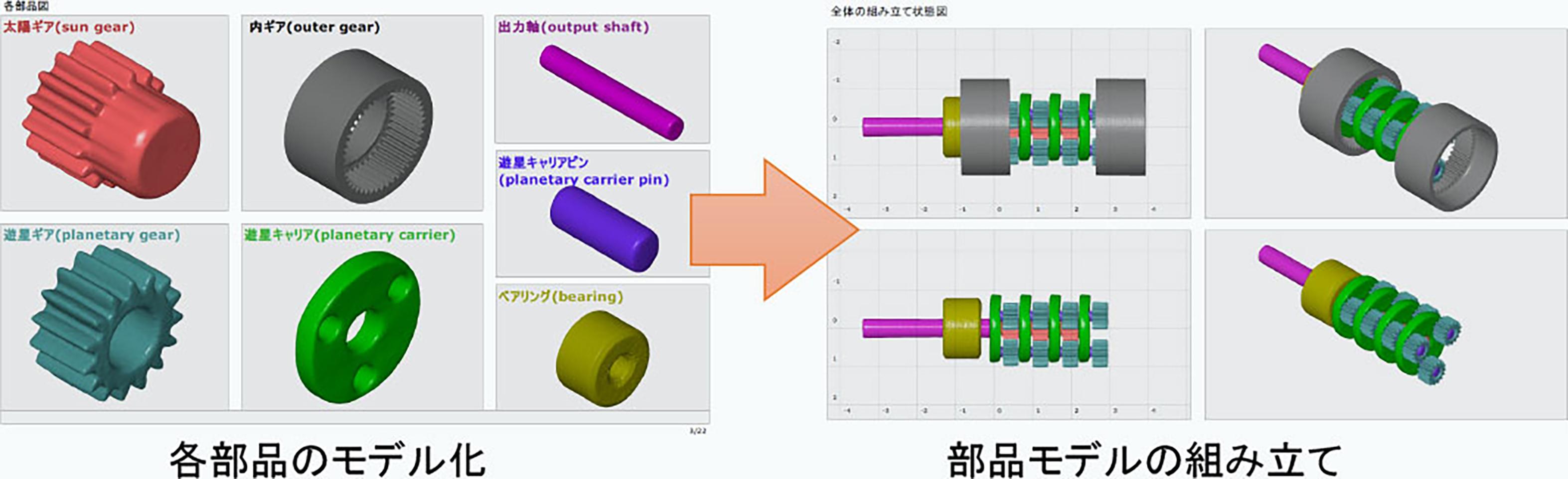 部品測定データから得られたCADモデルの組立評価 各部品のモデル化→部品モデルの組立