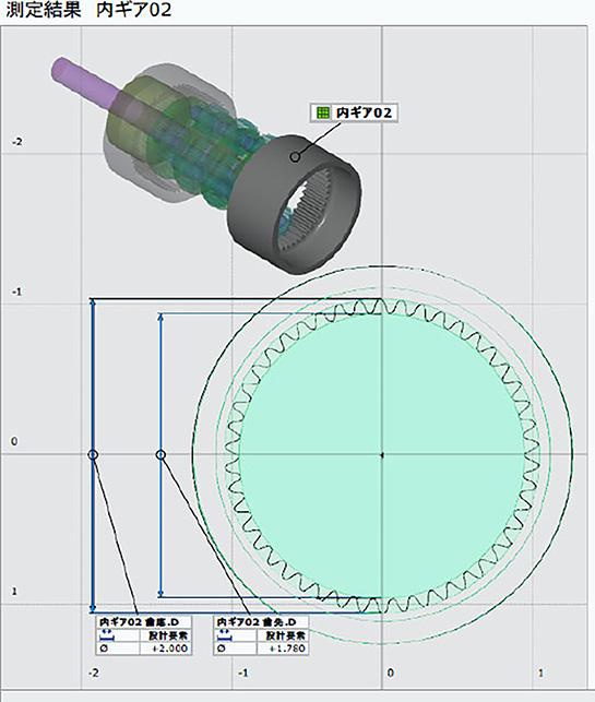 部品測定データから得られたCADモデルの組立評価 測定結果 内ギア02