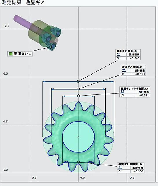 部品測定データから得られたCADモデルの組立評価 測定結果 遊星ギア