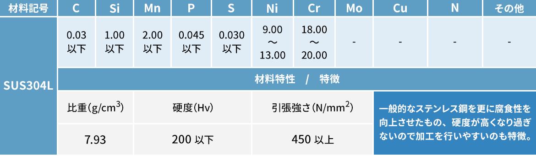 オーステナイト系ステンレス鋼材 SUS304L