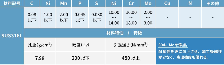 オーステナイト系ステンレス鋼材 SUS316L