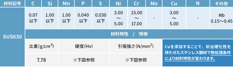析出硬化系ステンレス鋼材 SUS630