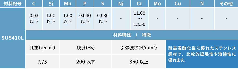 フェライト系ステンレス鋼材 SUS410L